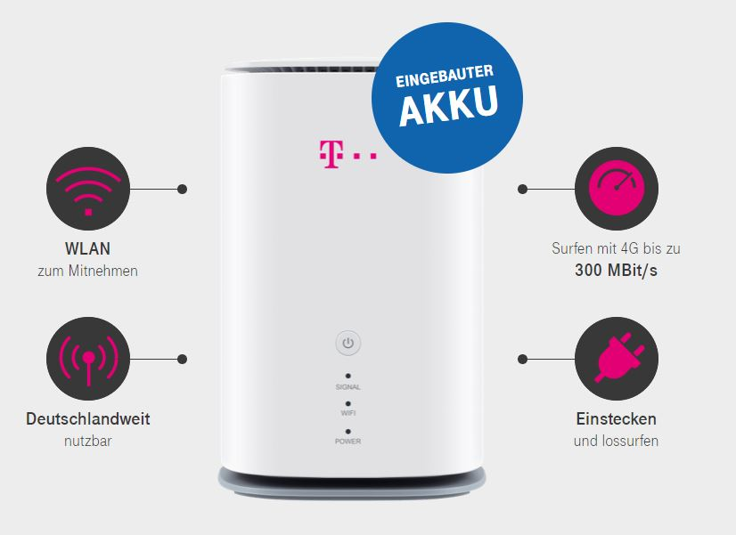 Telekom Speedbox